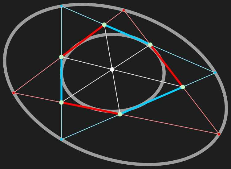 Brianchon ellptic 01