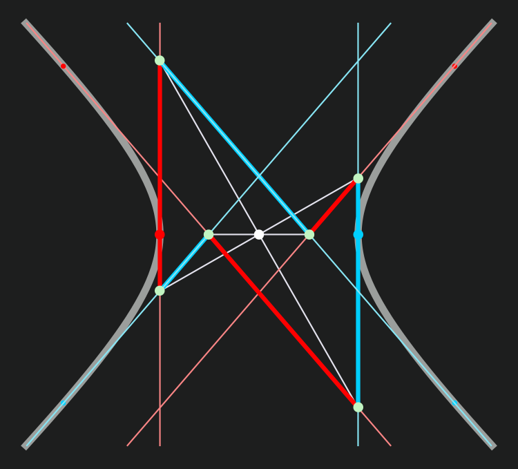 Brianchon Hyperbola2 01