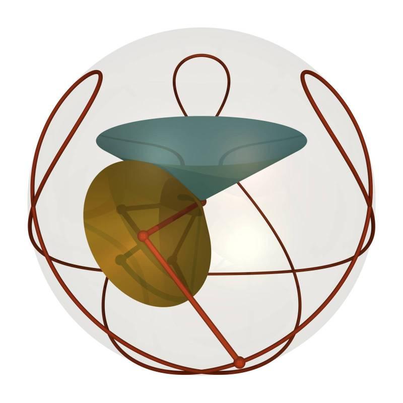 Sphericalcycloidcones