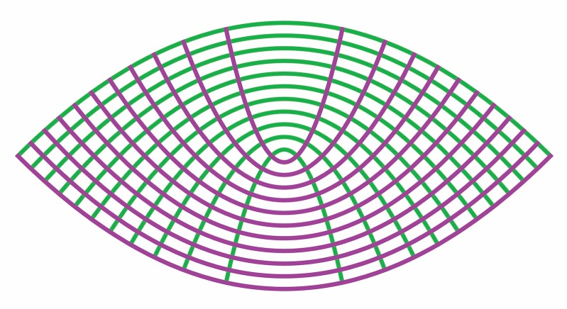 Parabolas 01
