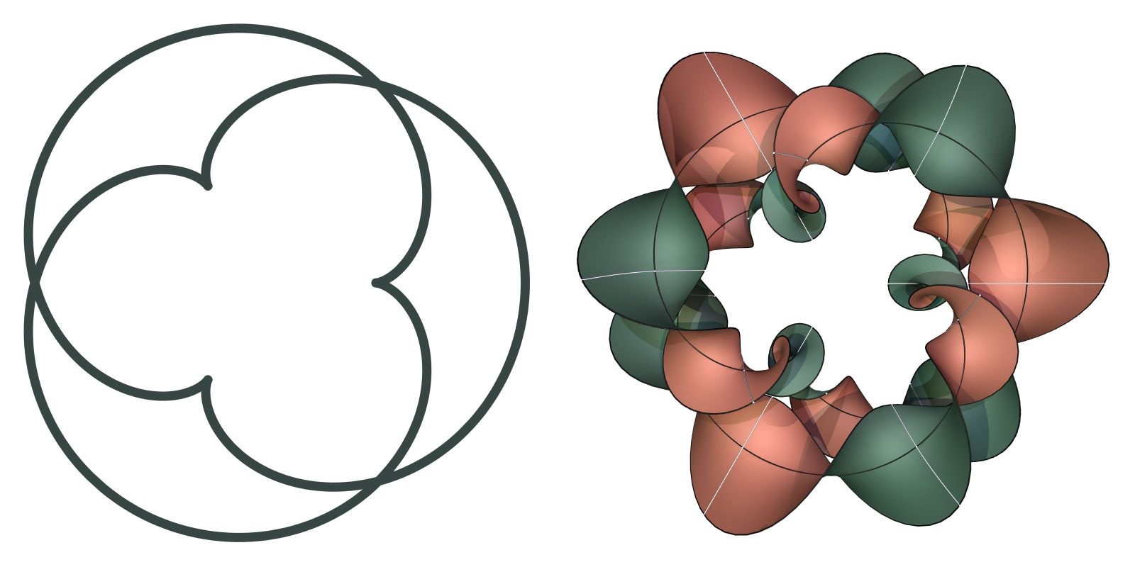 Cycloid3b