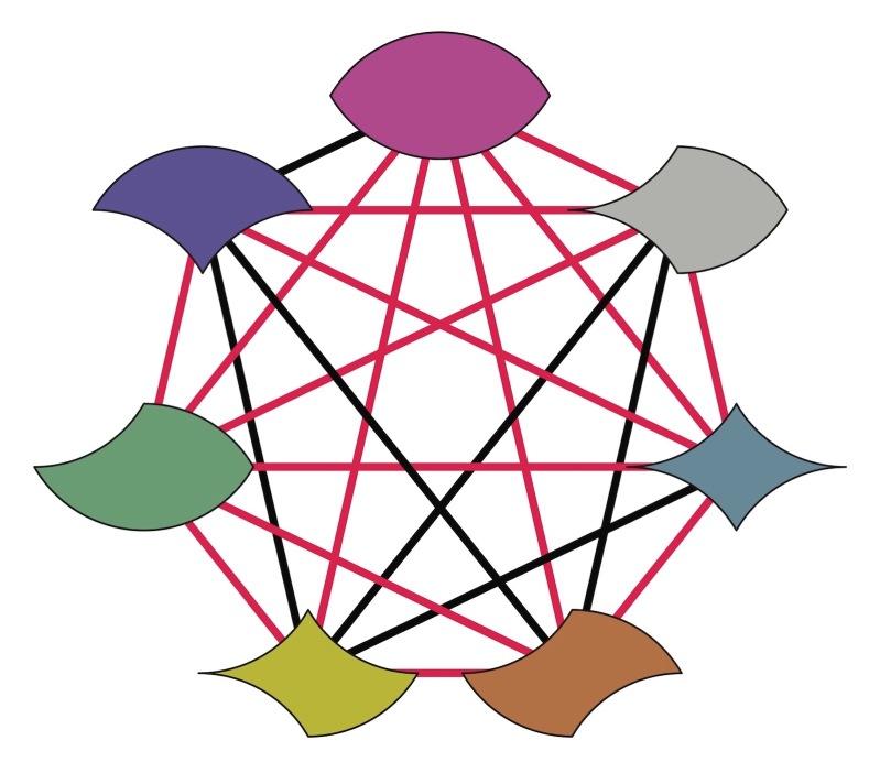 Transmutations puzzle