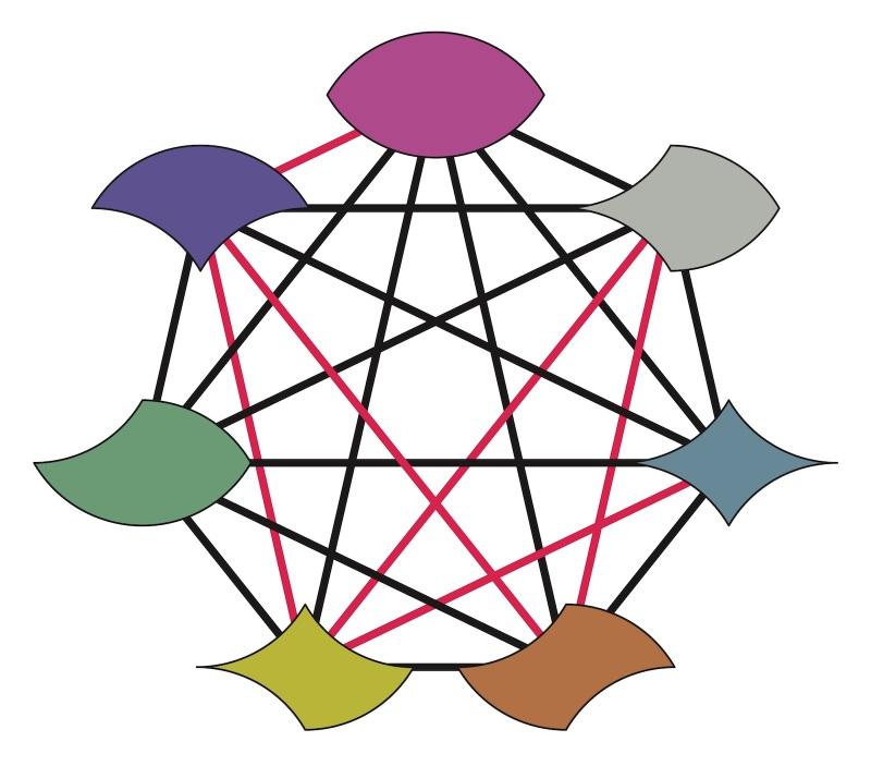 Transmutations2