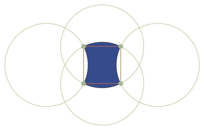 Circulon 2