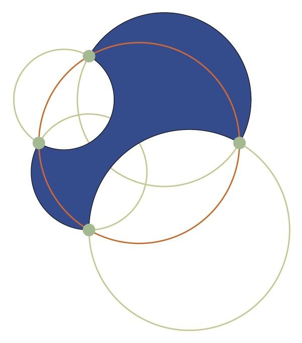 Circulon 3