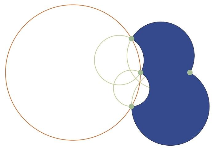 Circulon 4