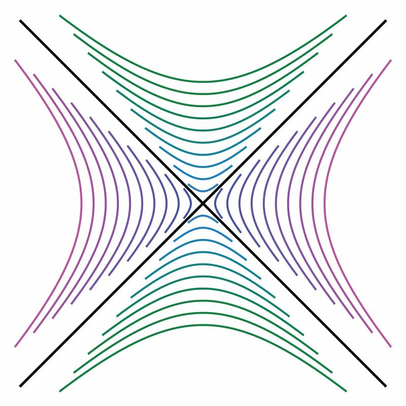 Concentric 01