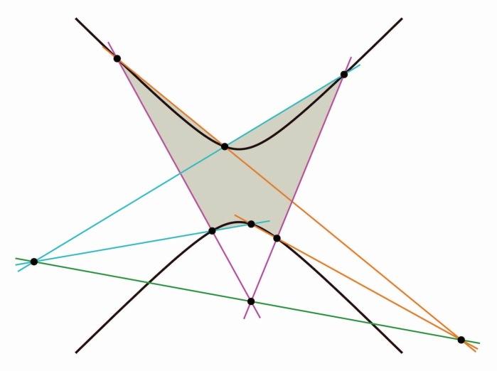 Pascal Hyperbola 01