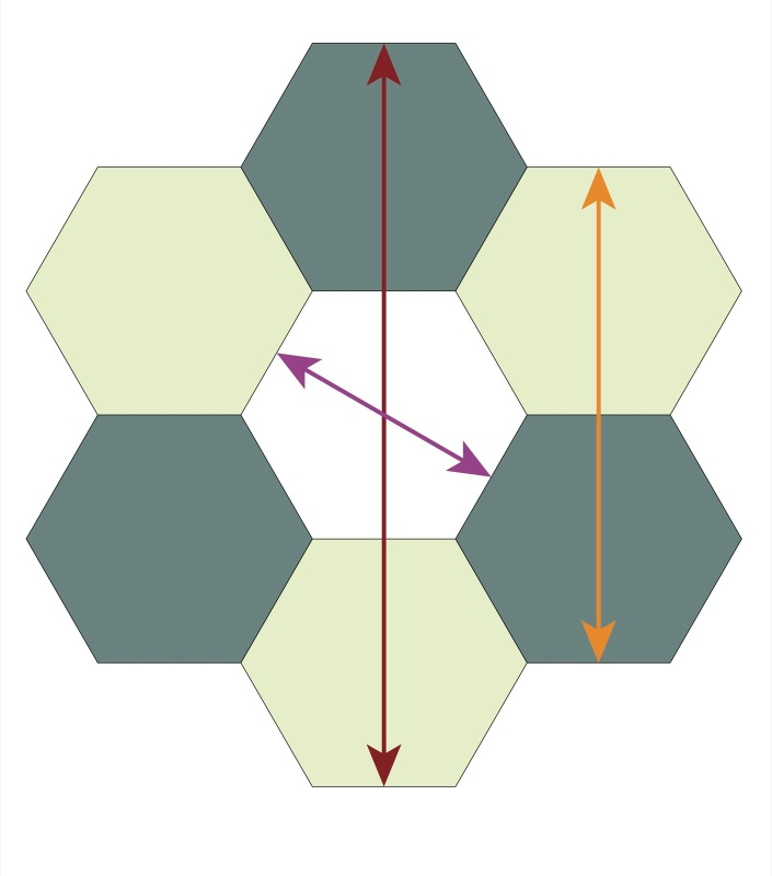 Hexa annulus