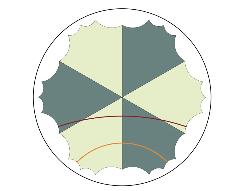 Hexa5 Hyperbolocb