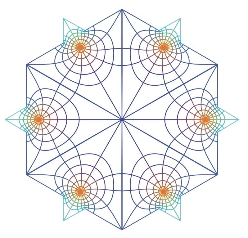 Hexaflat2b