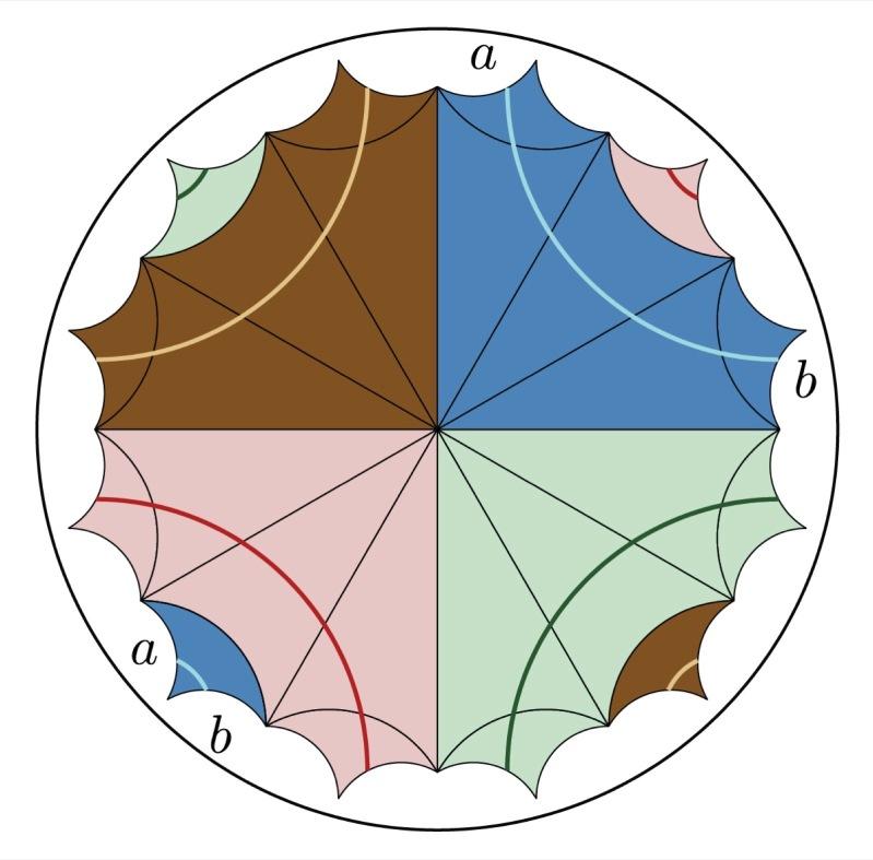 Hyperbolic3 12 01