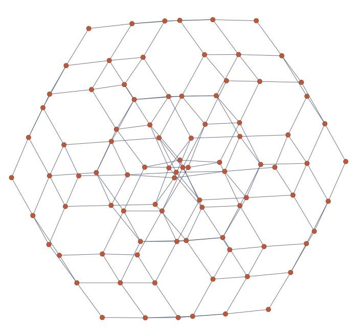 Graph2a