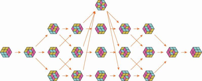 HexaSwap2