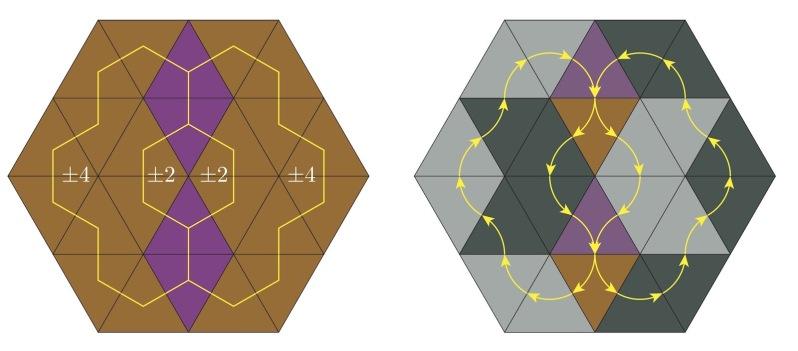 Solve 2