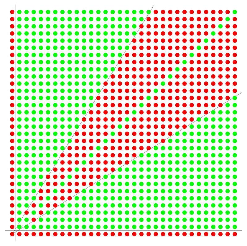 Euclid2 30